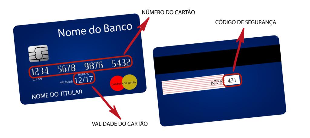 Localizar dados do cartão de crédito